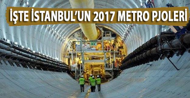 iste_istanbul_un_2017_metro_projeleri