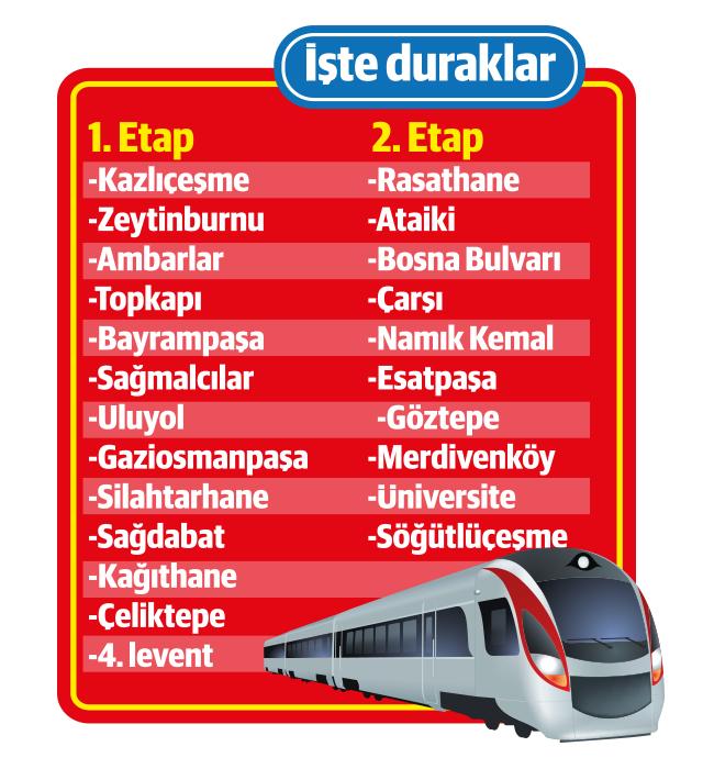 istanbul-cevre-yolu-metrosu-duraklari-trenhaber