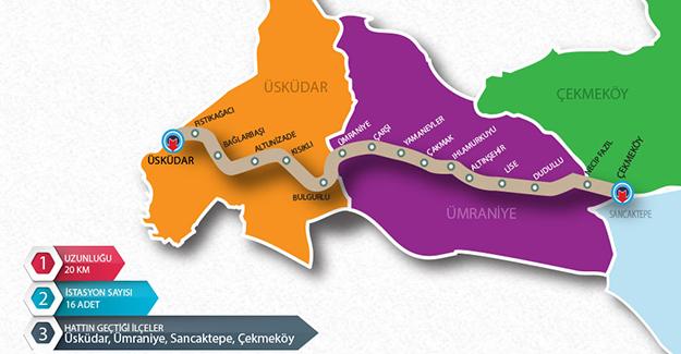uskudar-sancaktepe-metro-hatti-guzergahi-ve-duraklari-trenhabercom