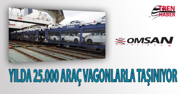 OMSAN Yılda 25.000 Otomobili Vagonla Taşıyor
