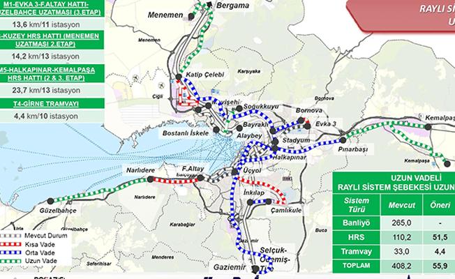 İşte İzmir'in 2030 hedefleri