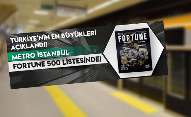 Metro İstanbul Türkiye'nin En Büyükleri Şirketleri Arasında