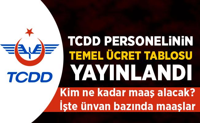 TCDD personeli ne kadar maaş alıyor? TCDD 2019 Ücret Skalası
