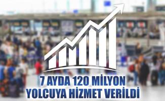 Türkiye'de Havayolu Yolcu Sayısı 7 Ayda 120 Milyonu Aştı