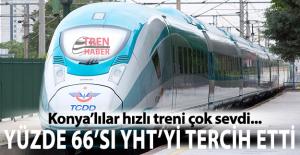 Konya'lılar Hızlı Treni Çok Sevdi! Yüzde 66'sı treni tercih etti.