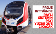 İstanbul'da raylı sistem payı yüzde 28'e çıkacak