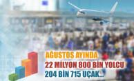 DHMİ, 2018 Yılı Ağustos Ayı Uçak, Yolcu ve Yük Trafiğini Açıkladı
