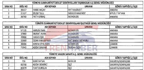 689-khk-ile-ihrac-edilen-tcdd-personel-isim-listesi-trenhabercom