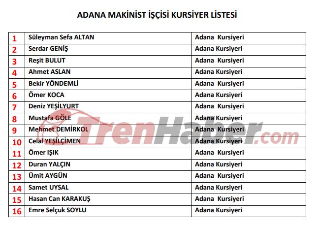 Adana'da Makinist İşçisi kursuna katılacakların isimleri