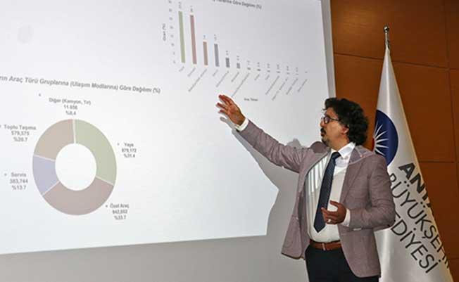 antalya'da 19 ilçeyi kapsayacak Yeni Ulaşım Ana Planı çalışmaları başladı