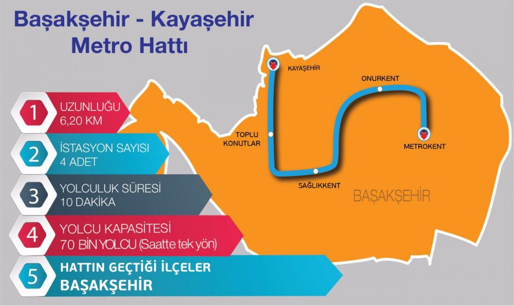 basaksehir-kayasehir-metro-hatti-istanbul-metro-projeleri-trenhabercom