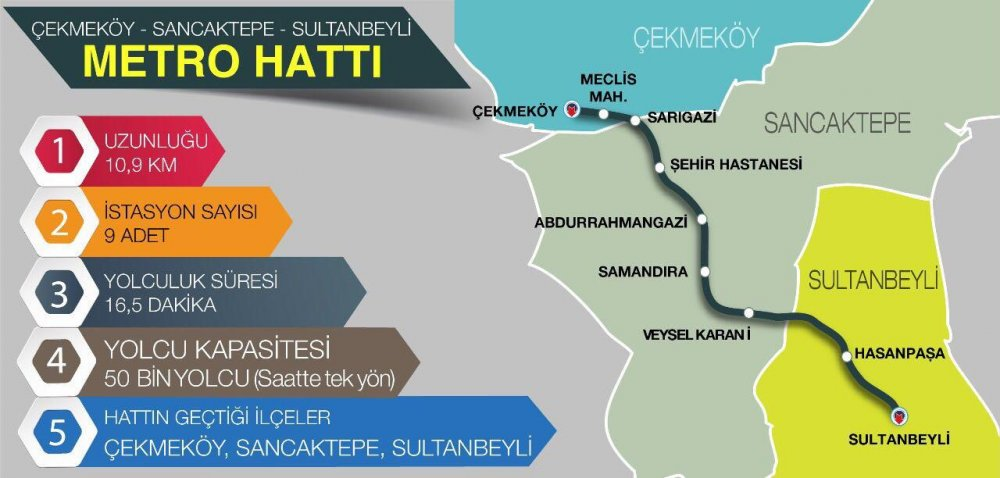 cekmekoy-sancaktepe-sultanbeyli-metro-projesi-guzergahi-trenhaber