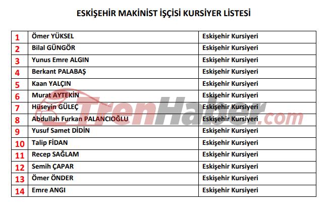 Eskişehir'de Makinist İşçisi kursuna katılacakların isimleri