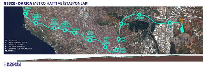 gebze darıca metro hattı güzergahı ve istasyonları