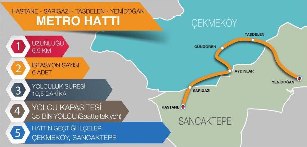 hastane-sarigazi-tasdelen-yenidogan-metro-hatti-tren-haber