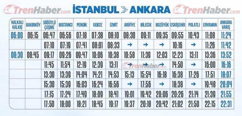 istanbul ankara yüksek hızlı tren saatleri