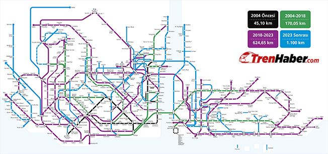 istanbul raylı sistem haritaları