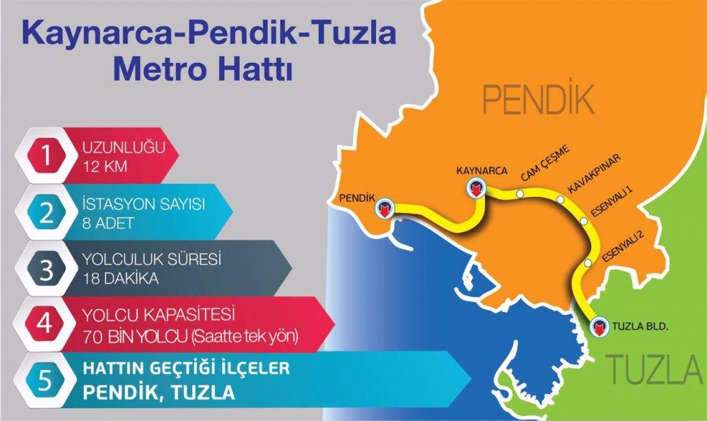 kaynarca-pendik-tuzla-metro-hatti-istanbul-metro-projeleri-trenhabercom