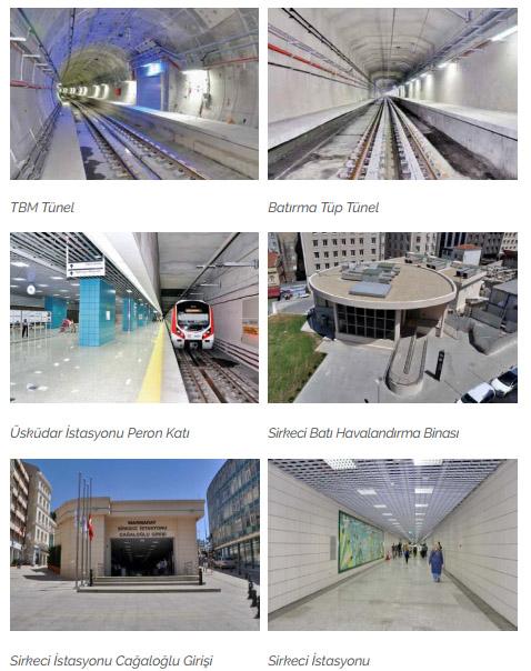 marmaray projesi istasyonları