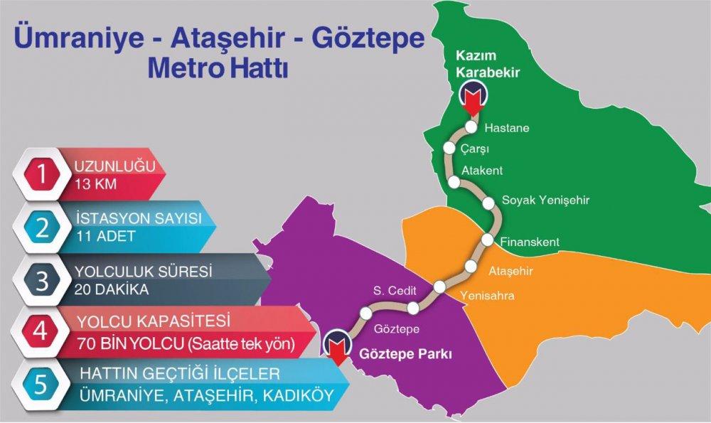 umraniye-atasehir-goztepe-metro-hatti-istanbul-metro-projeleri-trenhabercom
